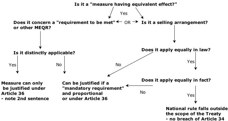 Welding research argumentative topics